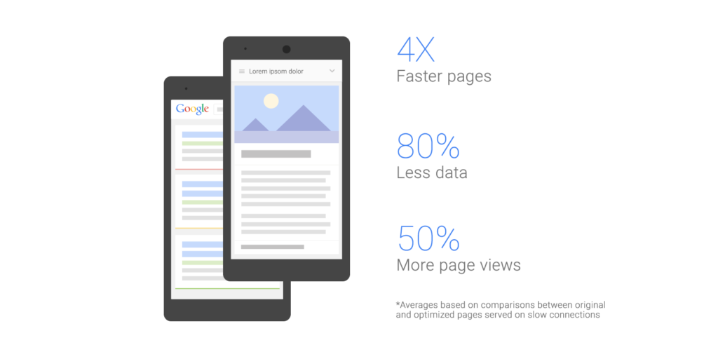 google-optimized-pages