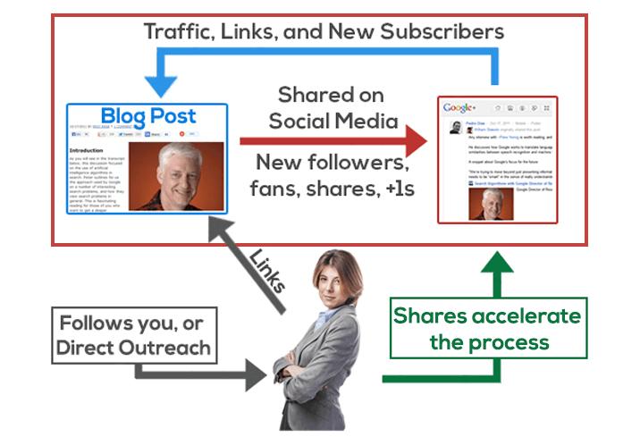 influencer-synergy