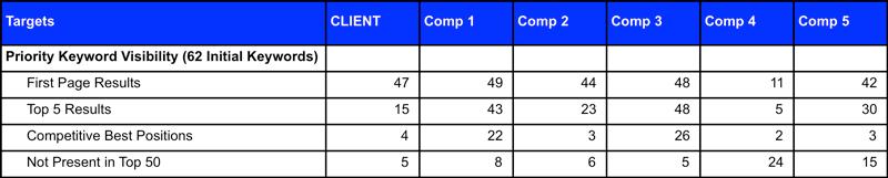 keyword-comparison-11