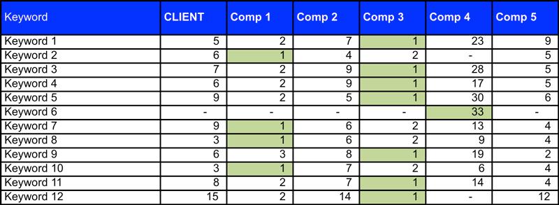 keyword-comparison-21