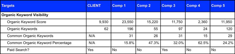 keyword-comparison-31