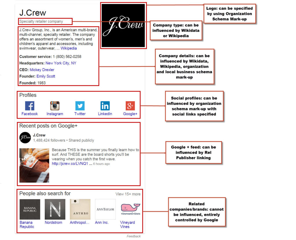 knowledge-graph-infographic