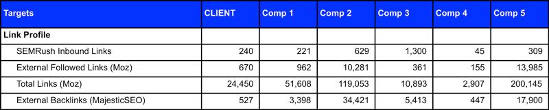 link-comparison1