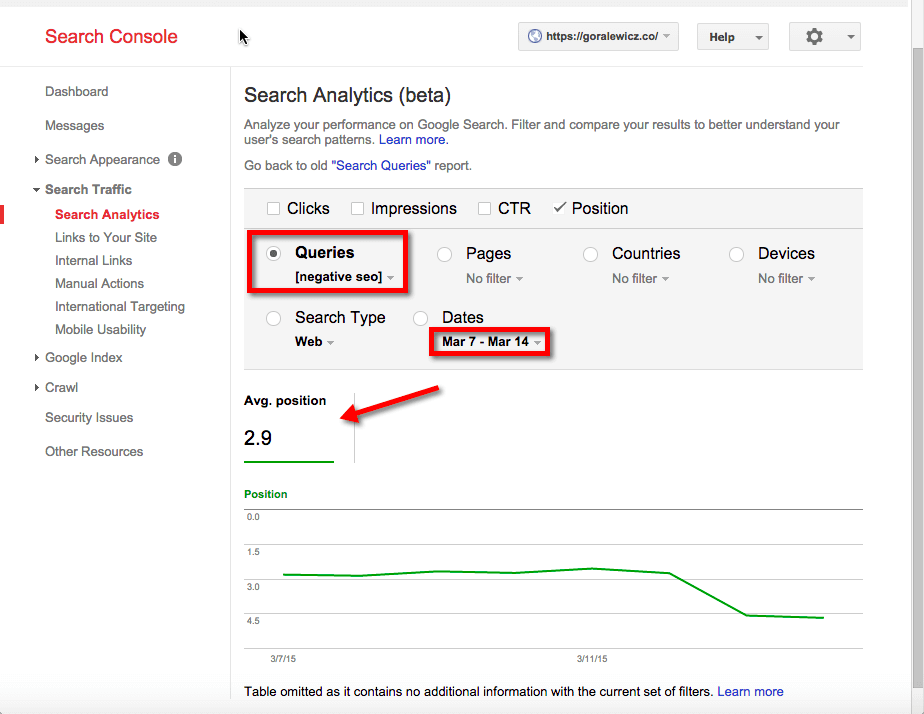 negative-seo-average-position-search-console1