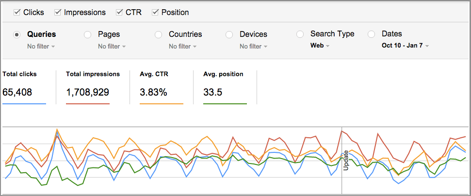 search-analytics-example