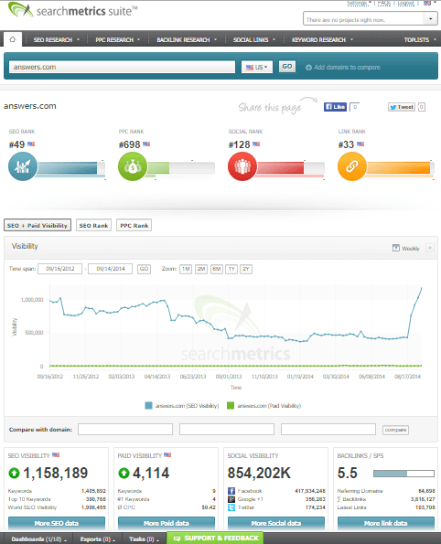 searchmetrics-essentials