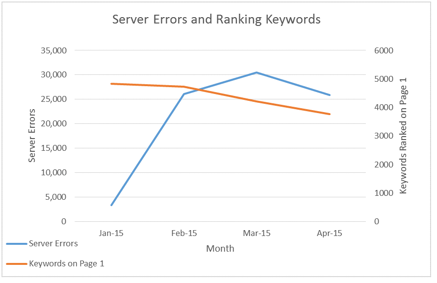 server-error-5