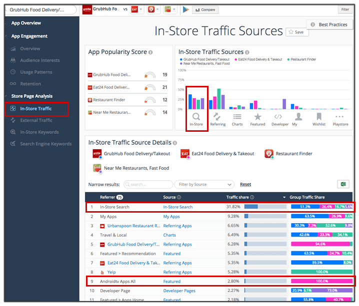 similarweb-in-store-traffic-sources