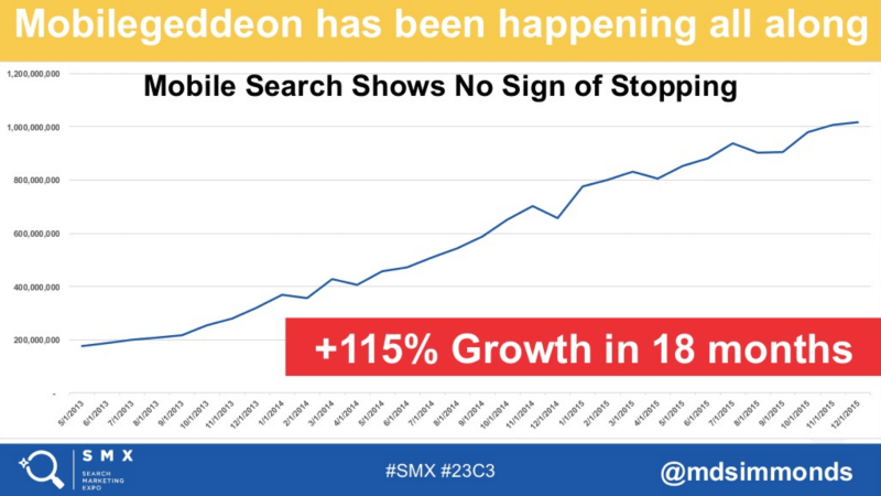 simmonds-smx-west-slide-mobile-growth-800x450