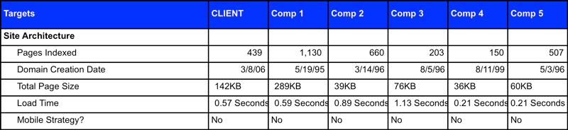 site-comparison1