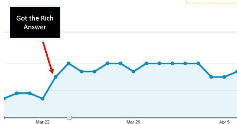 steady-demand-traffic-chart1