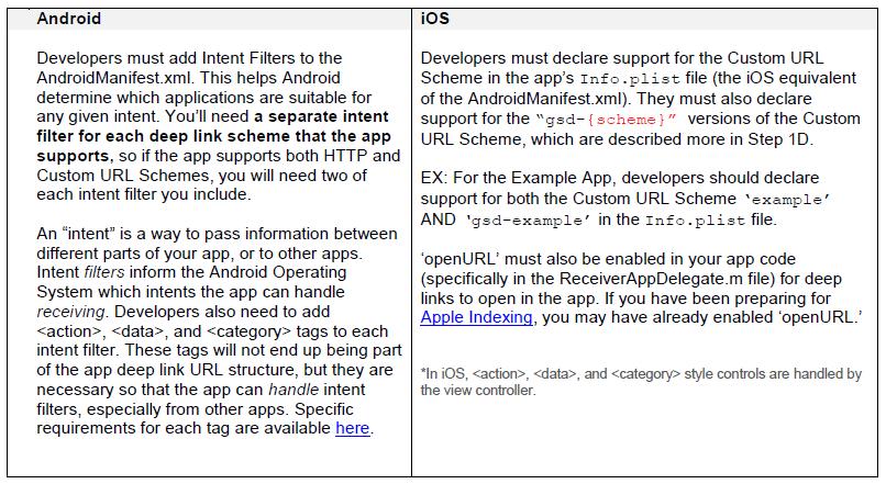 support-app-url-schemes