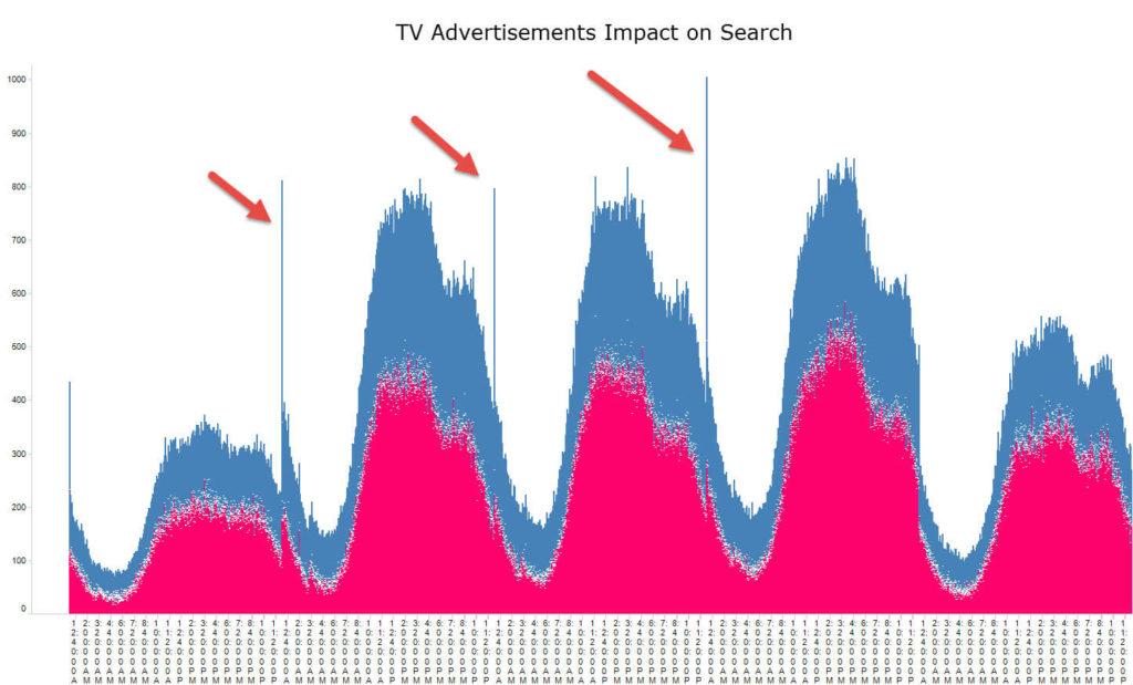 tv-impact-search