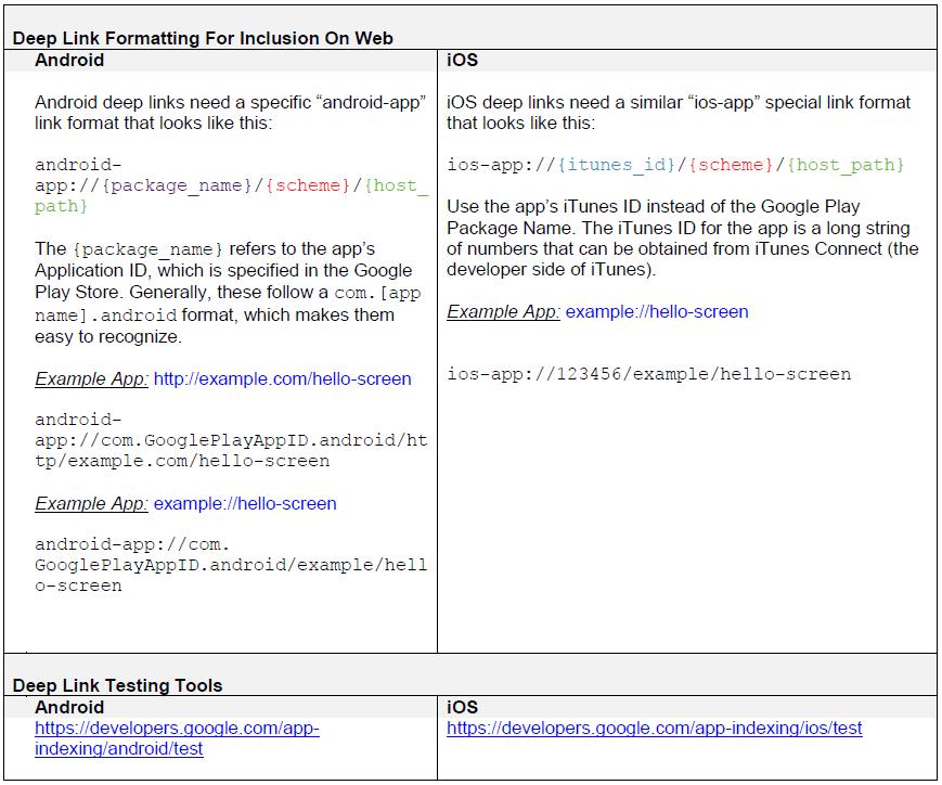 validate-web-deep-links