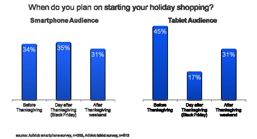 admob-smartphone-survey2