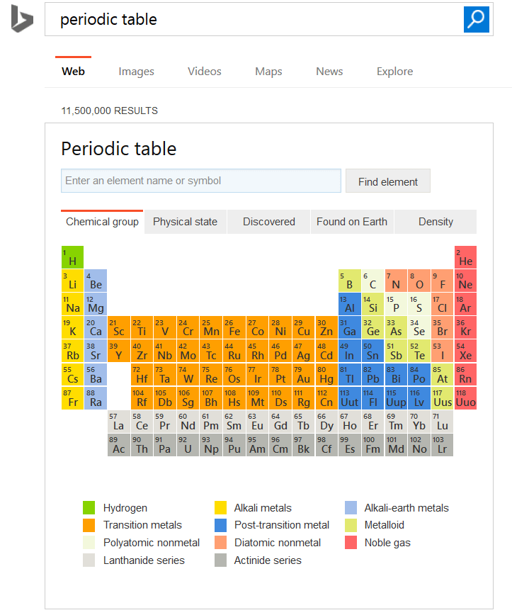 bing-periodic-table-search-result