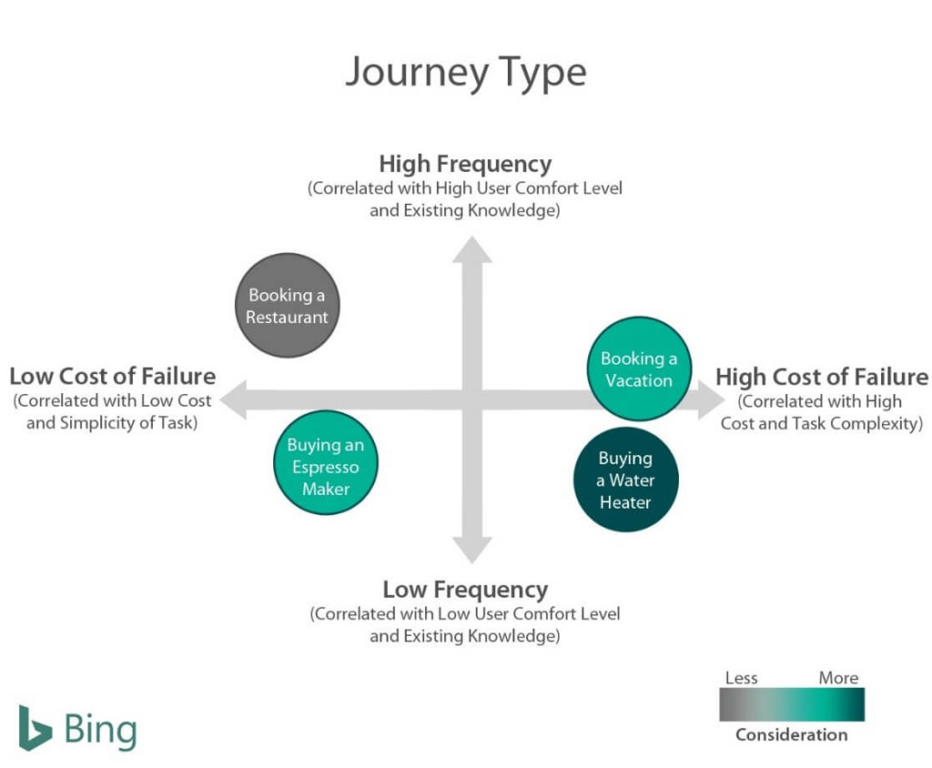 bing_cjd_journey_type