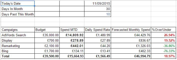 budget-tracker