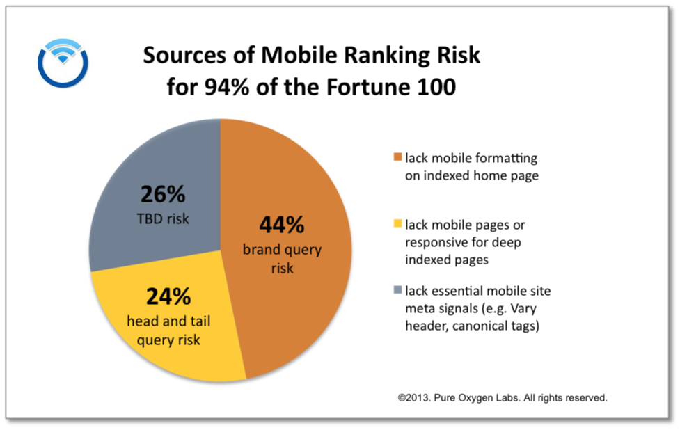 sources-of-mobile