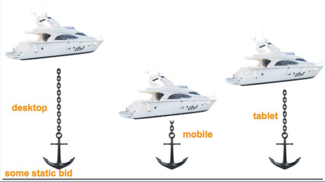 anchor-3
