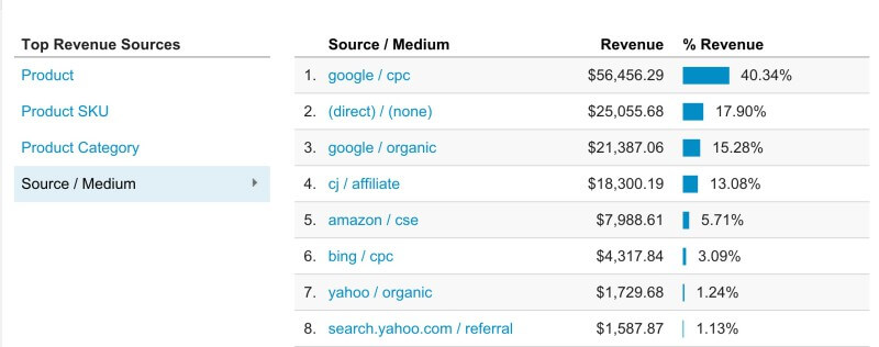 bing-ad-revenue-example-800x316