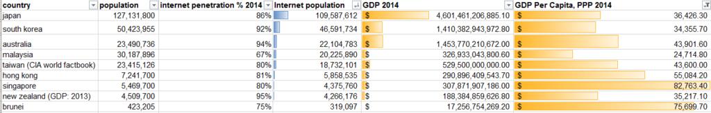 country-rankings-gdp-per-capita