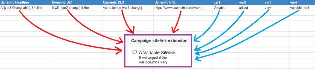 dynamic-ad-extension-sheet