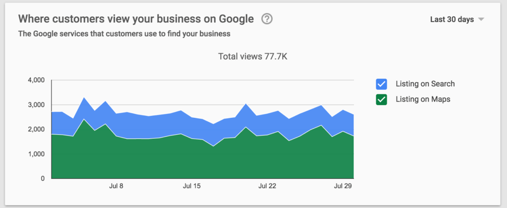 google-my-business-insights-source