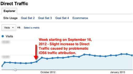 ios6-directtraffic-up