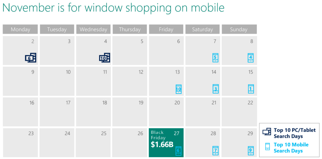 november-mobile-window-shopping