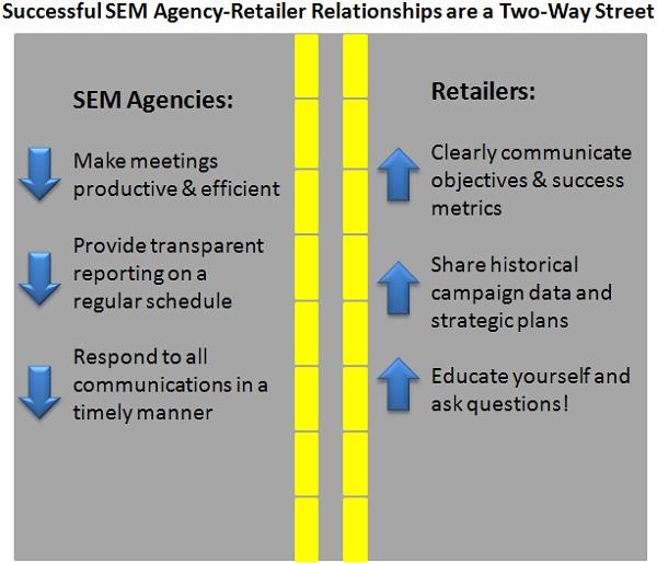 retailer_agency_management2